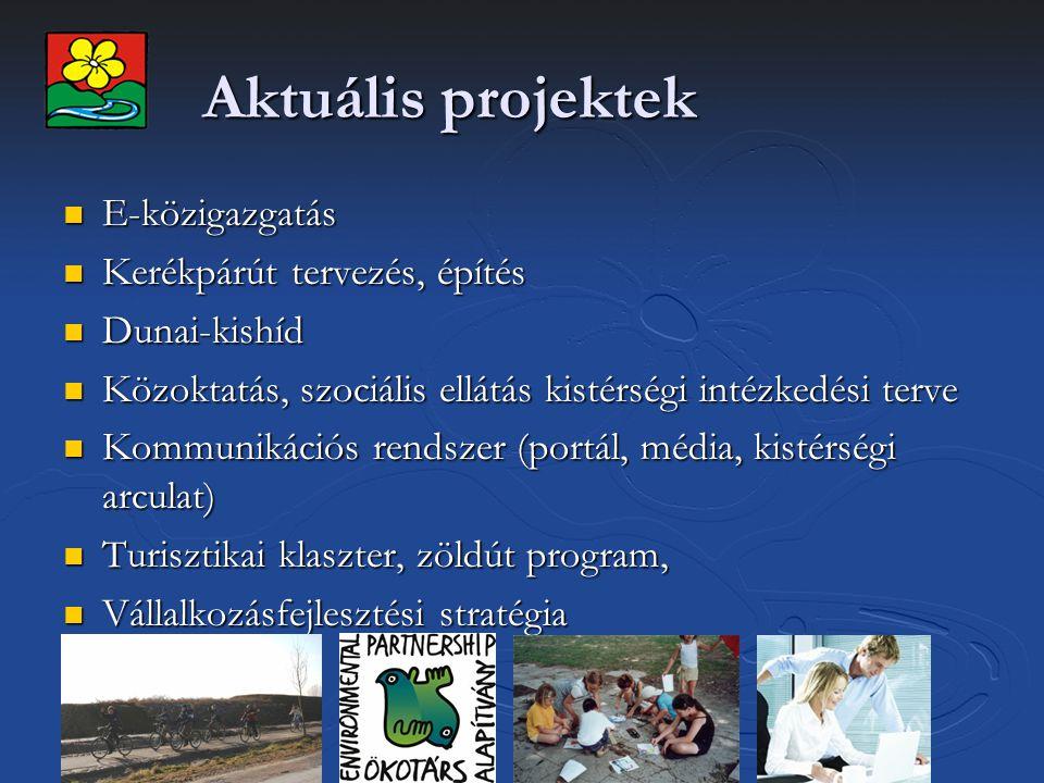 Aktuális projektek E-közigazgatás Kerékpárút tervezés, építés
