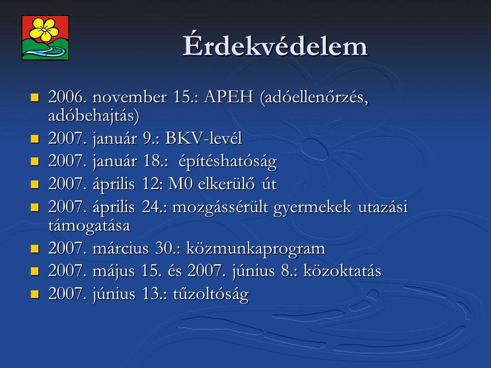 Érdekvédelem 2006. november 15.: APEH (adóellenőrzés, adóbehajtás)