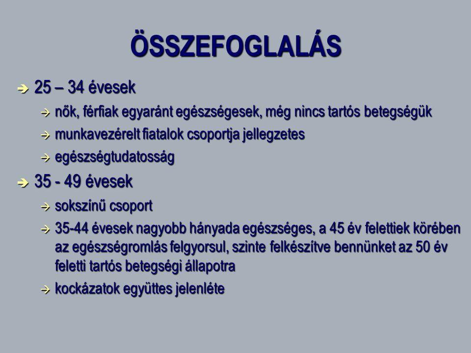 ÖSSZEFOGLALÁS 25 – 34 évesek 35 - 49 évesek