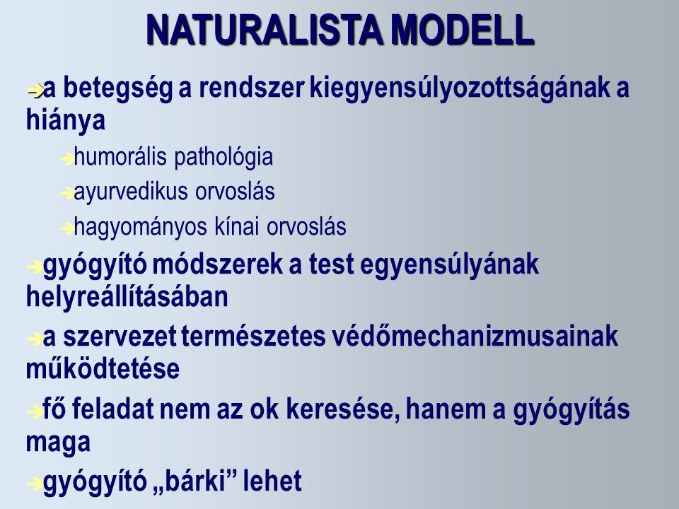 NATURALISTA MODELL a betegség a rendszer kiegyensúlyozottságának a hiánya. humorális pathológia. ayurvedikus orvoslás.