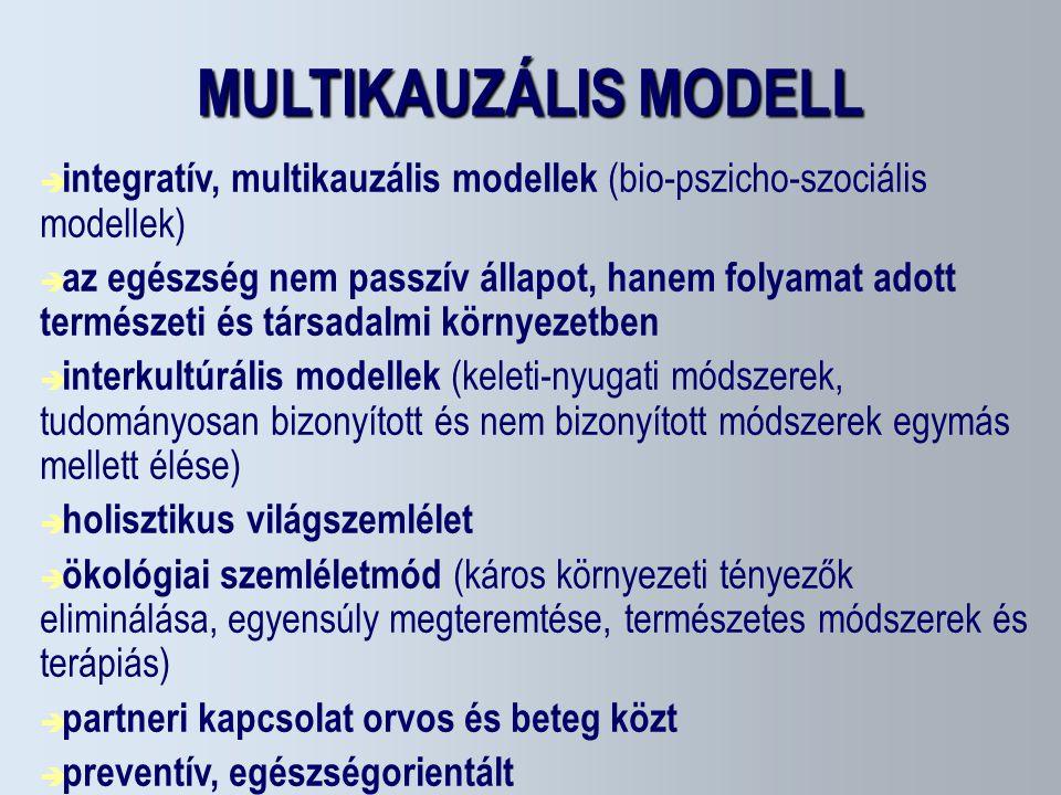 MULTIKAUZÁLIS MODELL integratív, multikauzális modellek (bio-pszicho-szociális modellek)