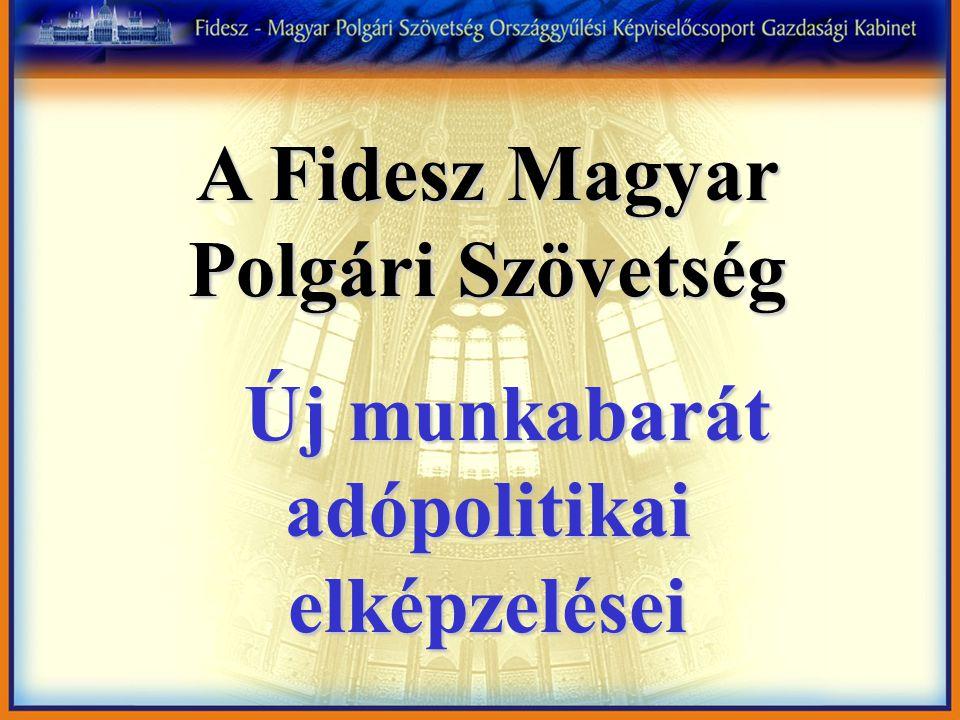 A Fidesz Magyar Polgári Szövetség