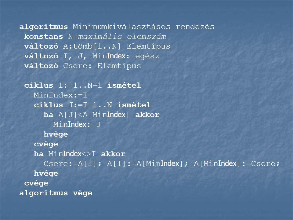 algoritmus Minimumkiválasztásos_rendezés