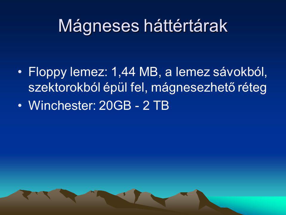 Mágneses háttértárak Floppy lemez: 1,44 MB, a lemez sávokból, szektorokból épül fel, mágnesezhető réteg.