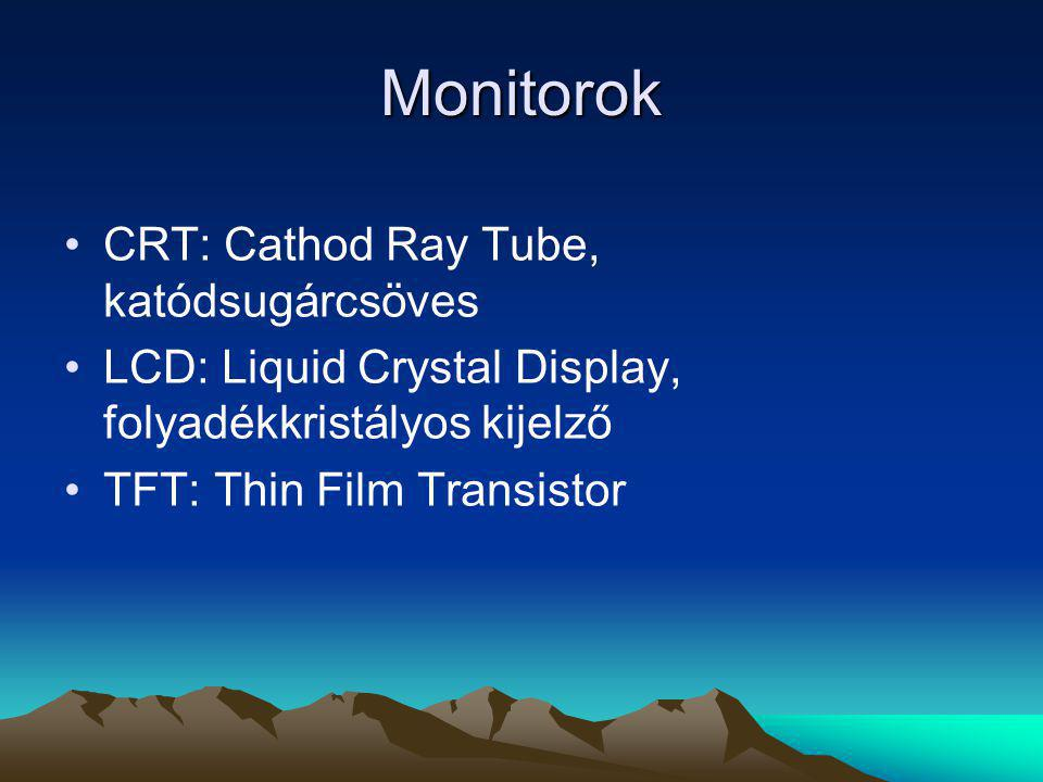 Monitorok CRT: Cathod Ray Tube, katódsugárcsöves