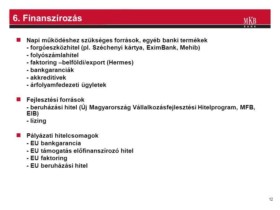 6. Finanszírozás Napi működéshez szükséges források, egyéb banki termékek. - forgóeszközhitel (pl. Széchenyi kártya, EximBank, Mehib)