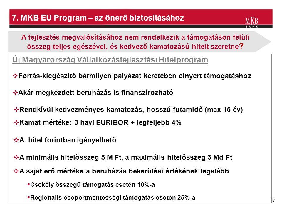 7. MKB EU Program – az önerő biztosításához