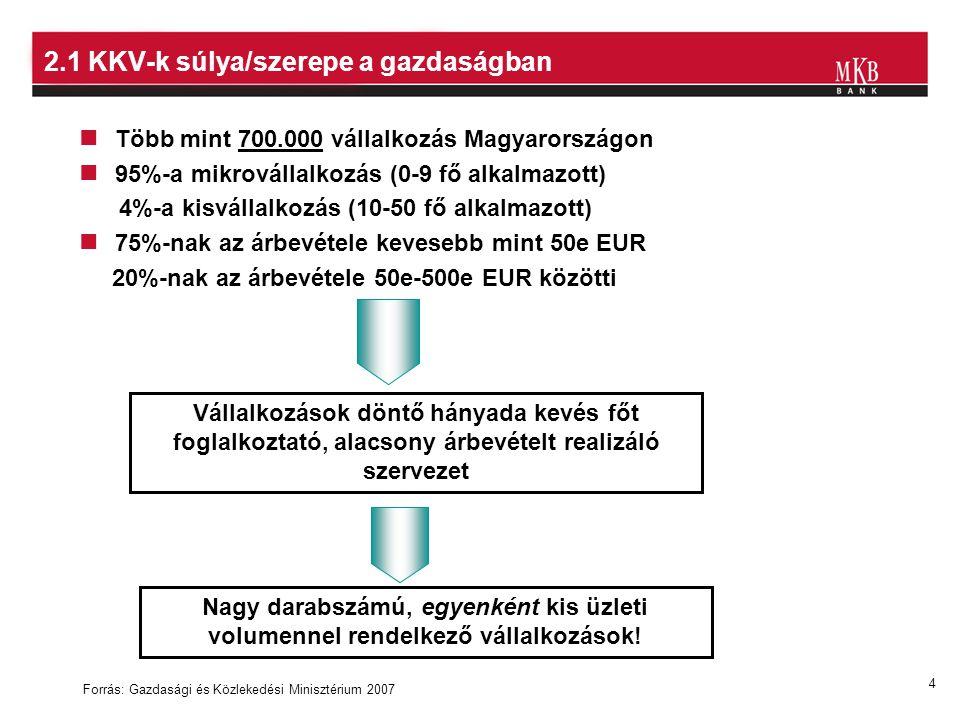 2.1 KKV-k súlya/szerepe a gazdaságban