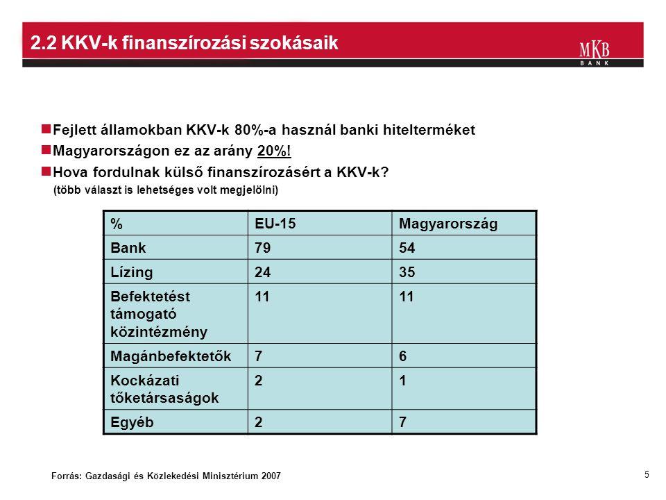 2.2 KKV-k finanszírozási szokásaik