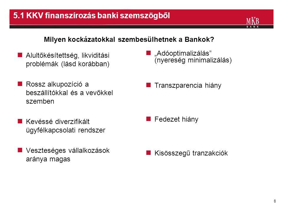 5.1 KKV finanszírozás banki szemszögből