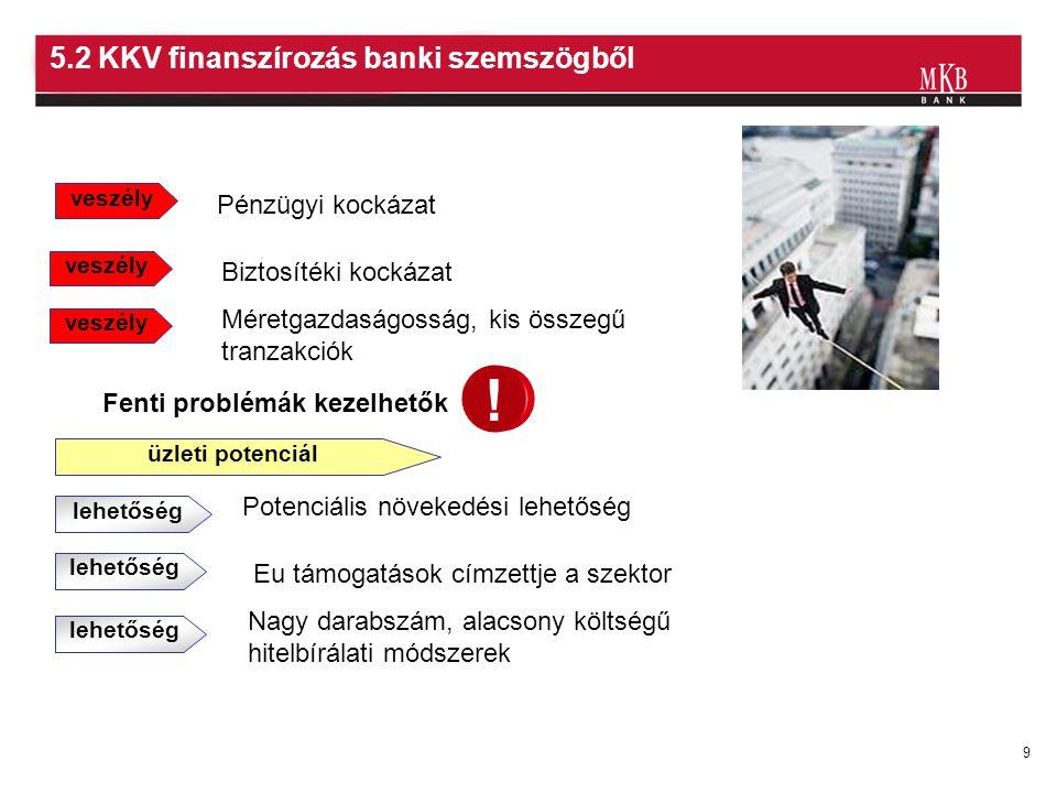 5.2 KKV finanszírozás banki szemszögből