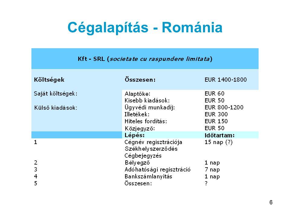 Cégalapítás - Románia