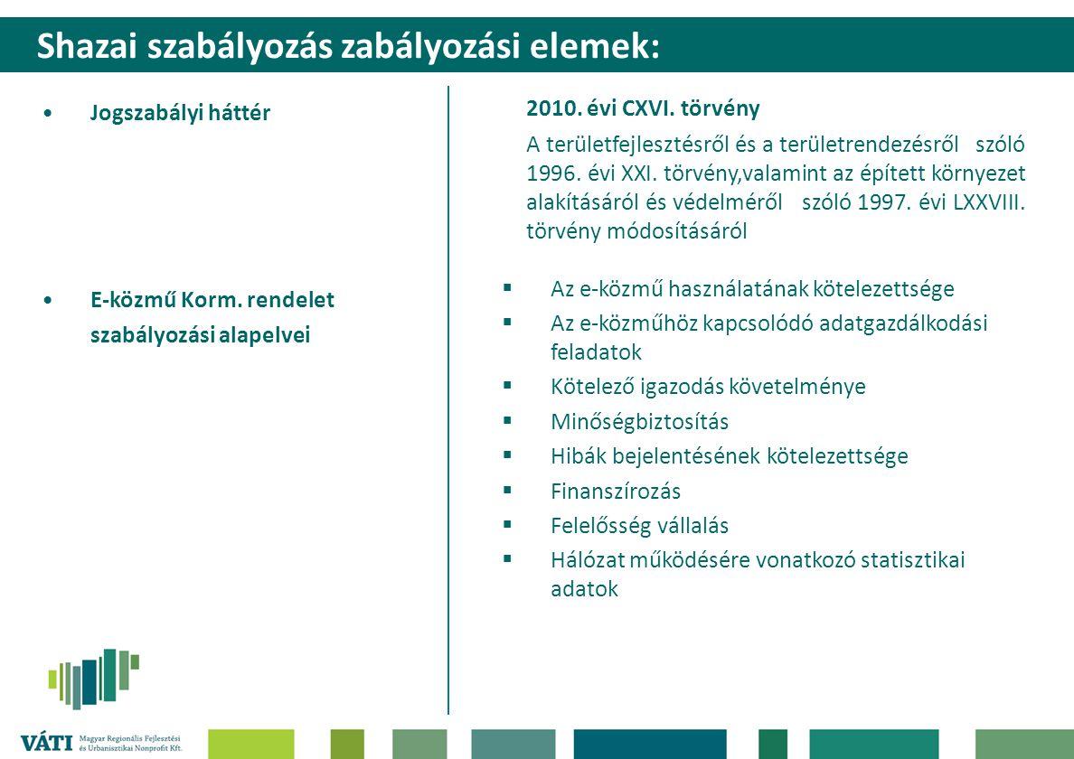 Shazai szabályozás zabályozási elemek: