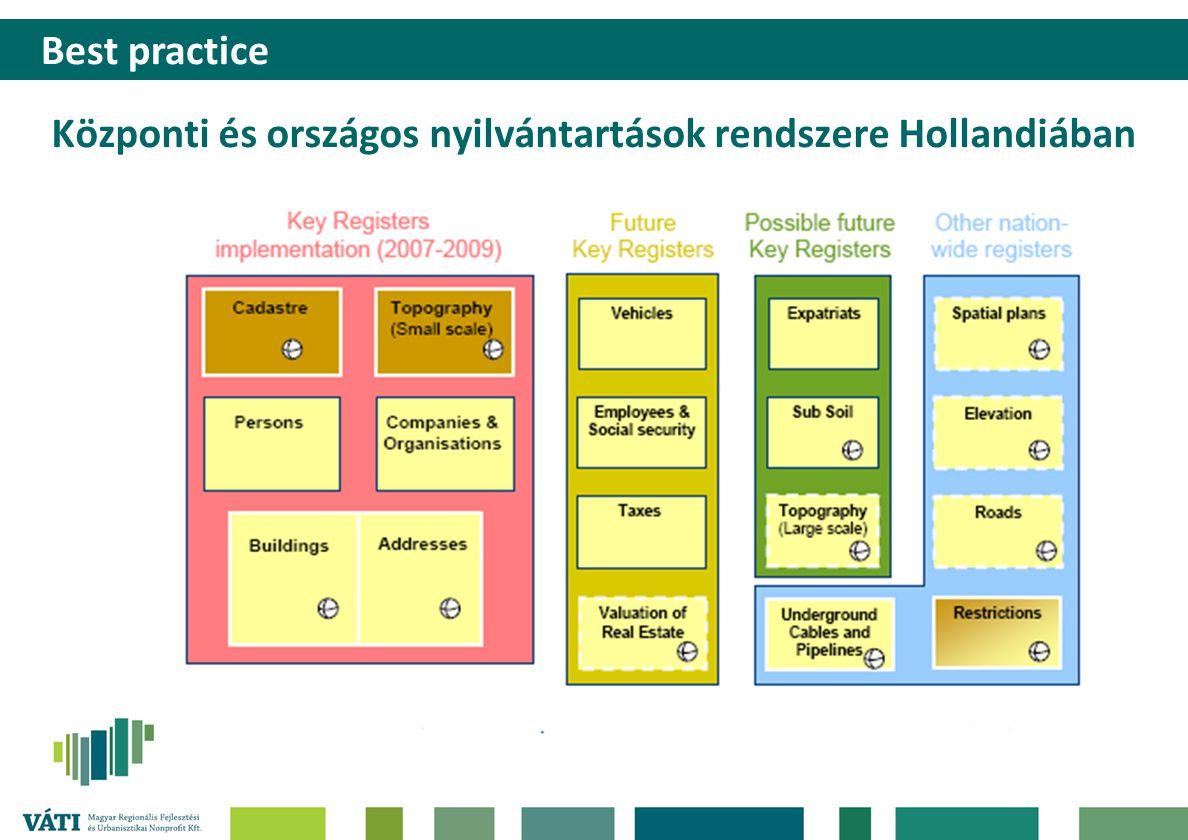 Központi és országos nyilvántartások rendszere Hollandiában
