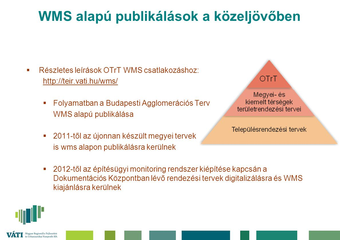 WMS alapú publikálások a közeljövőben