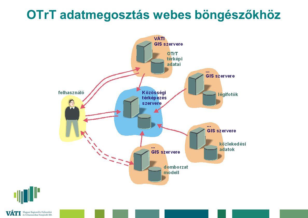 OTrT adatmegosztás webes böngészőkhöz