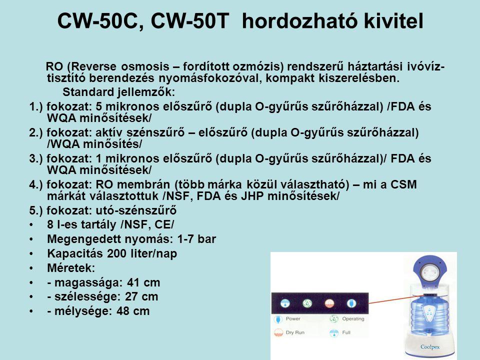 CW-50C, CW-50T hordozható kivitel