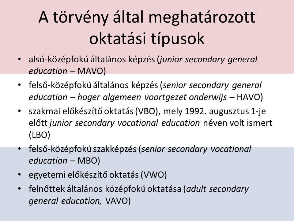 A törvény által meghatározott oktatási típusok