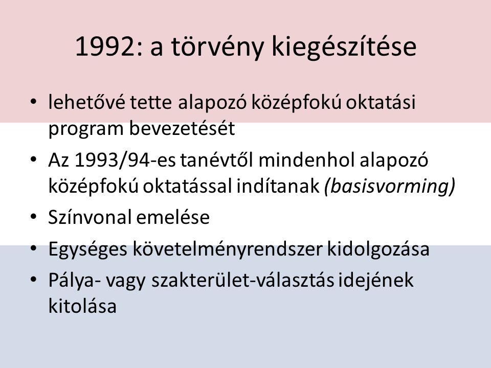 1992: a törvény kiegészítése