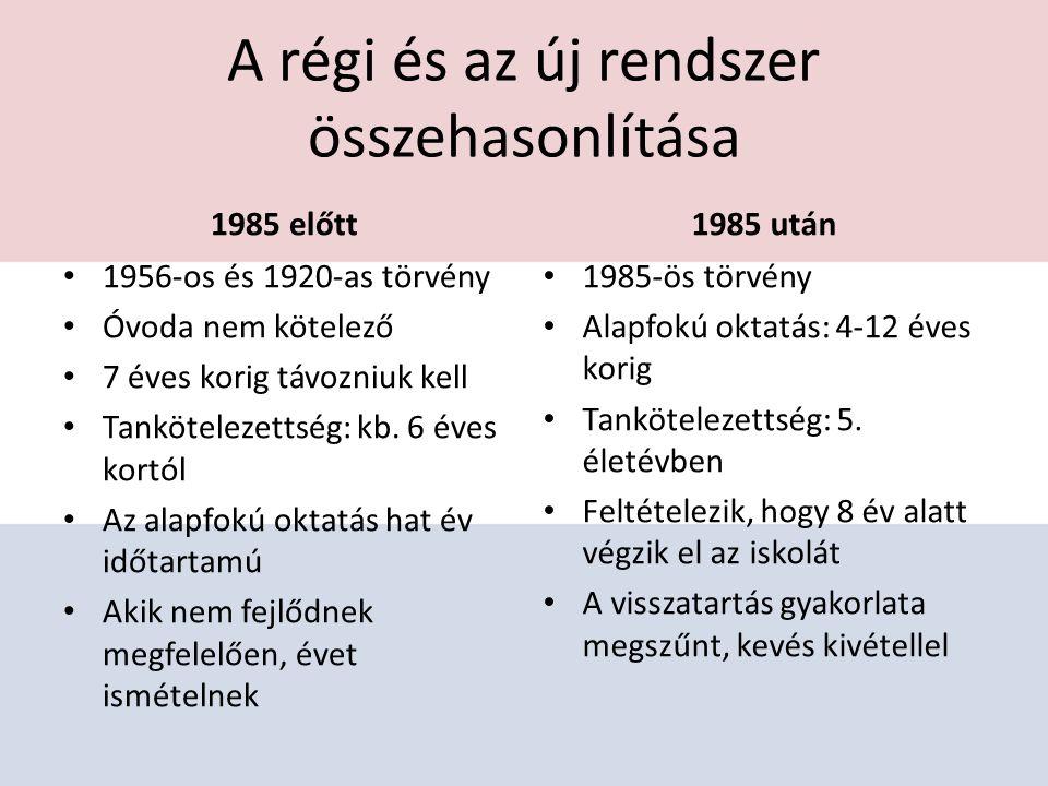A régi és az új rendszer összehasonlítása