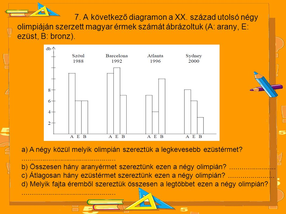7. A következő diagramon a XX