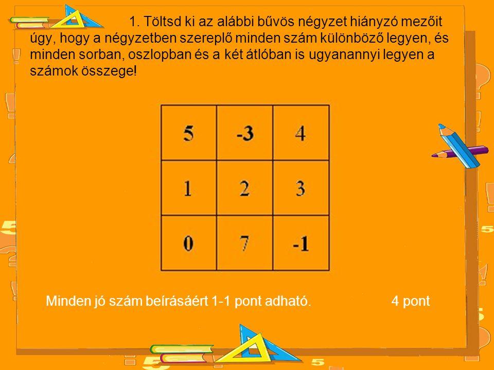 1. Töltsd ki az alábbi bűvös négyzet hiányzó mezőit úgy, hogy a négyzetben szereplő minden szám különböző legyen, és minden sorban, oszlopban és a két átlóban is ugyanannyi legyen a számok összege!