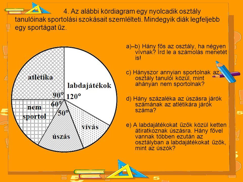 4. Az alábbi kördiagram egy nyolcadik osztály tanulóinak sportolási szokásait szemlélteti. Mindegyik diák legfeljebb egy sportágat űz.