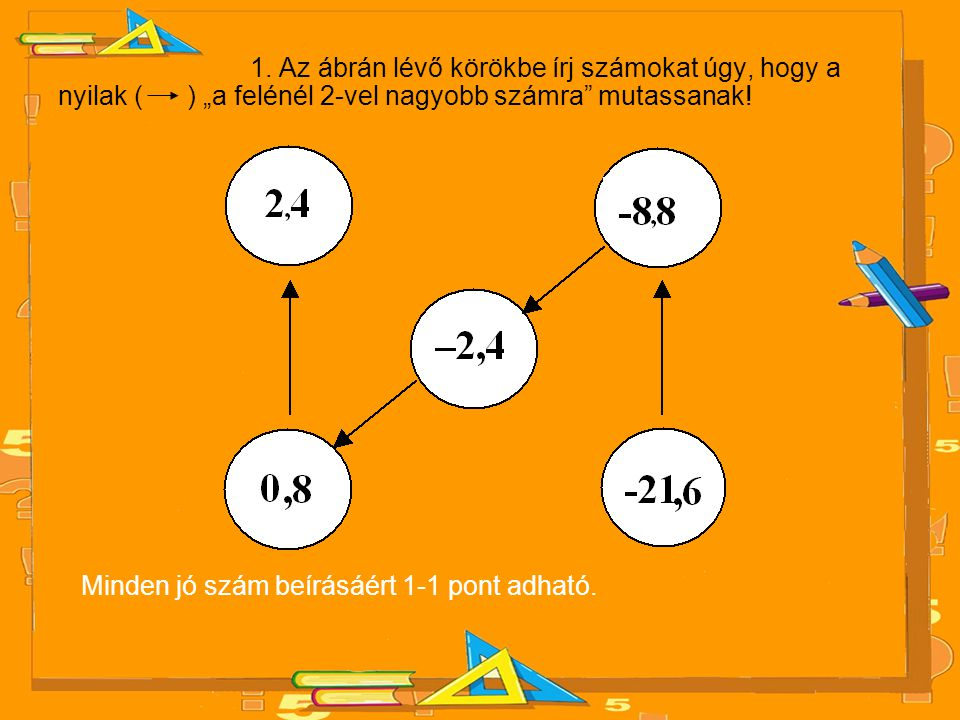 """1. Az ábrán lévő körökbe írj számokat úgy, hogy a nyilak ( ) """"a felénél 2-vel nagyobb számra mutassanak!"""
