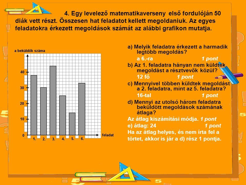 4. Egy levelező matematikaverseny első fordulóján 50 diák vett részt