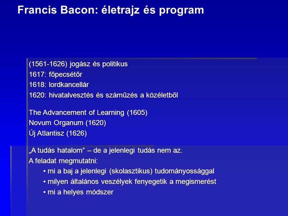 Francis Bacon: életrajz és program