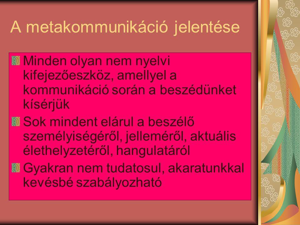 A metakommunikáció jelentése