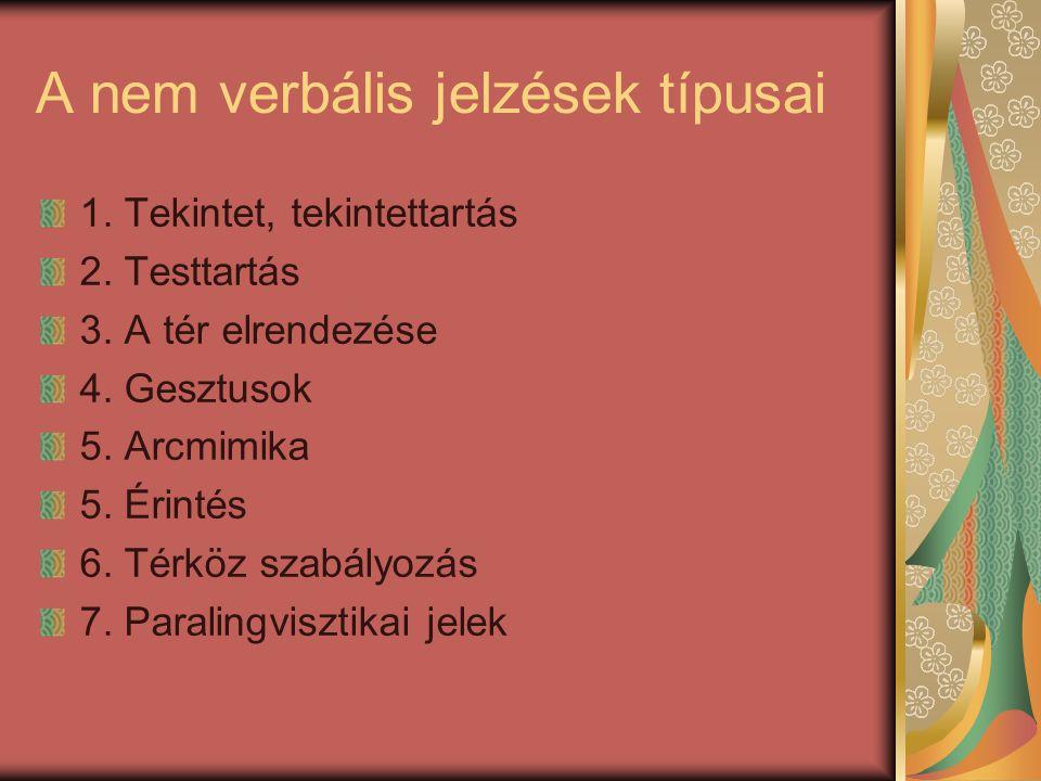A nem verbális jelzések típusai