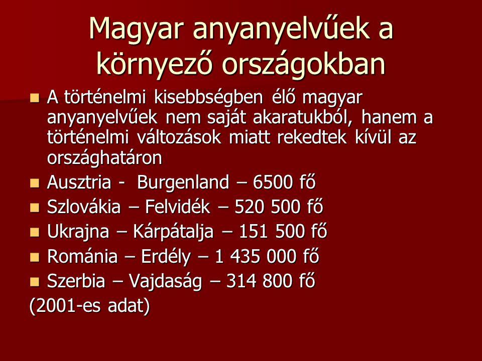 Magyar anyanyelvűek a környező országokban