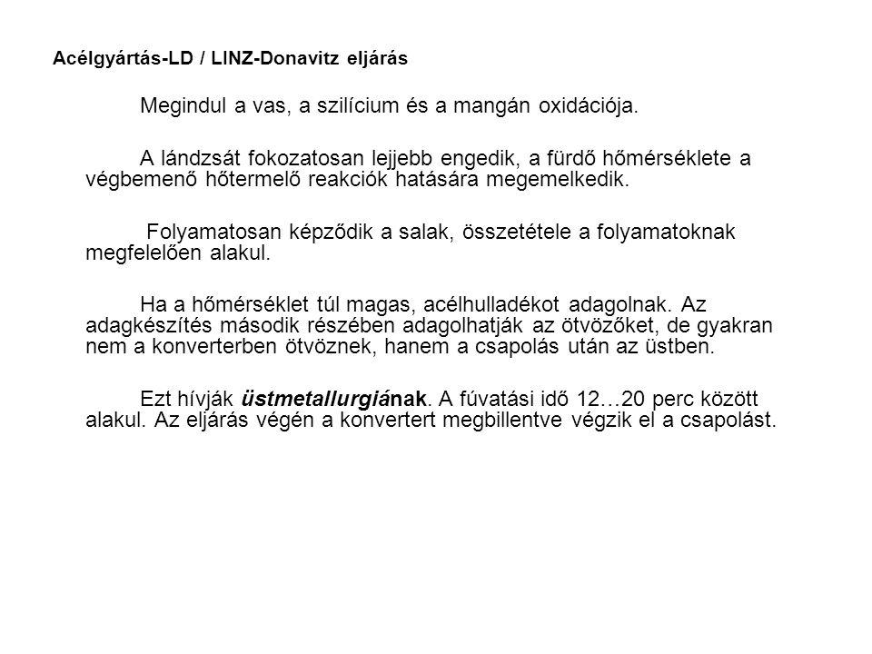 Acélgyártás-LD / LINZ-Donavitz eljárás