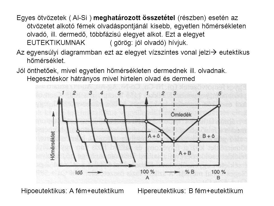 Egyes ötvözetek ( Al-Si ) meghatározott összetétel (részben) esetén az ötvözetet alkotó fémek olvadáspontjánál kisebb, egyetlen hőmérsékleten olvadó, ill. dermedő, többfázisú elegyet alkot. Ezt a elegyet EUTEKTIKUMNAK ( görög: jól olvadó) hívjuk.