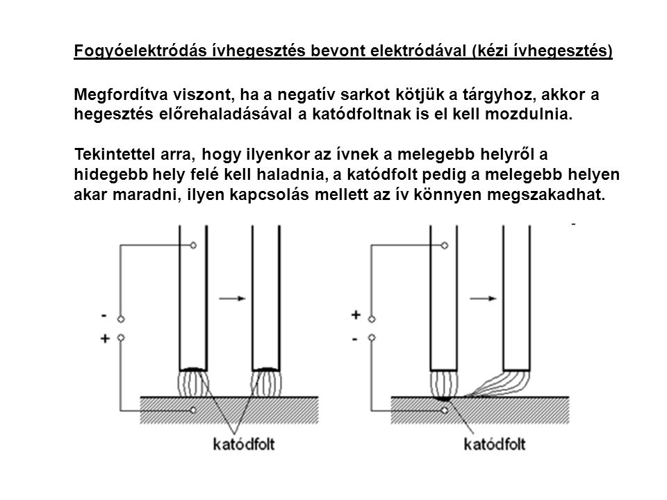 Fogyóelektródás ívhegesztés bevont elektródával (kézi ívhegesztés)