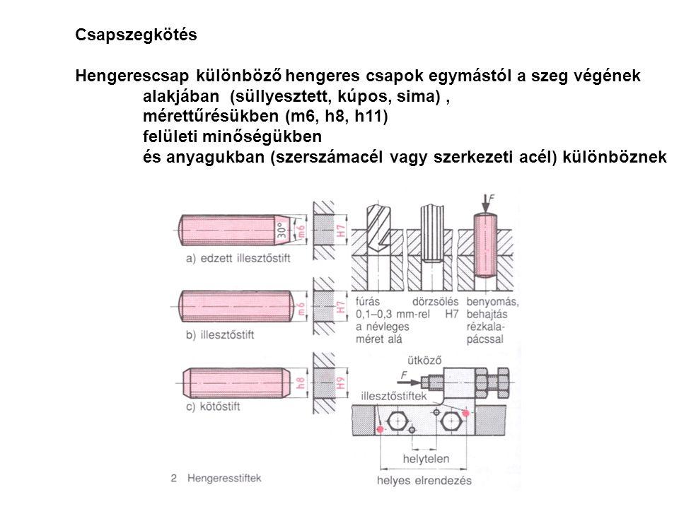 Csapszegkötés Hengerescsap különböző hengeres csapok egymástól a szeg végének alakjában (süllyesztett, kúpos, sima) ,