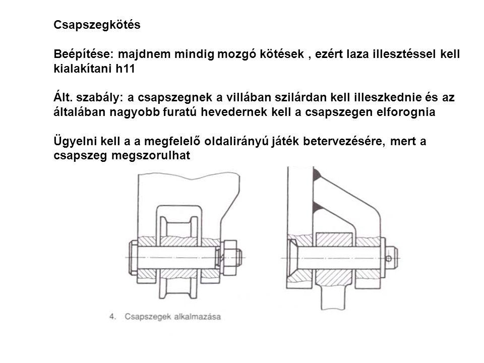 Csapszegkötés Beépítése: majdnem mindig mozgó kötések , ezért laza illesztéssel kell kialakítani h11.