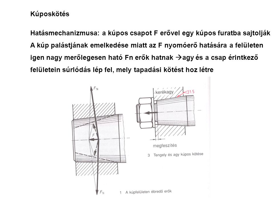 Kúposkötés Hatásmechanizmusa: a kúpos csapot F erővel egy kúpos furatba sajtolják.
