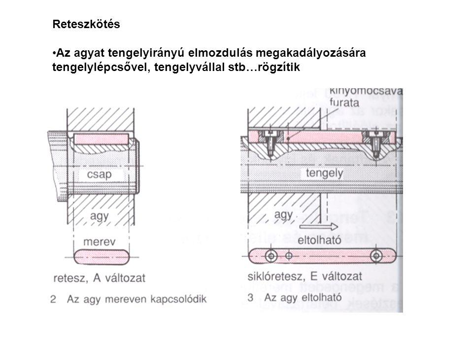 Reteszkötés Az agyat tengelyirányú elmozdulás megakadályozására tengelylépcsővel, tengelyvállal stb…rögzítik.