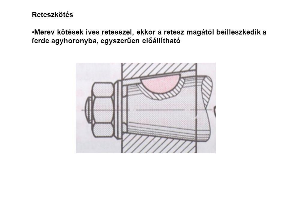 Reteszkötés Merev kötések íves retesszel, ekkor a retesz magától beilleszkedik a ferde agyhoronyba, egyszerűen előállítható.