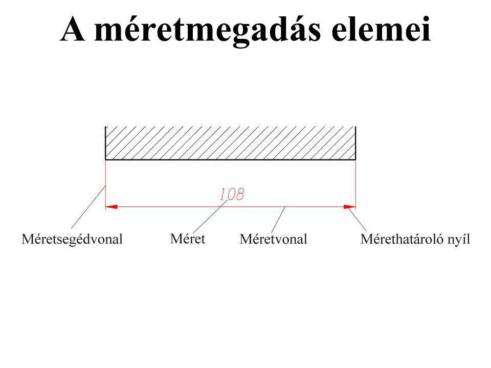 A méretmegadás elemei
