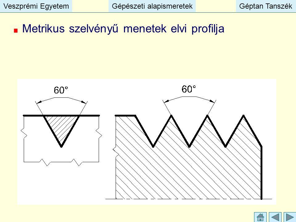 Metrikus szelvényű menetek elvi profilja