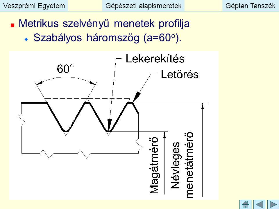 Metrikus szelvényű menetek profilja