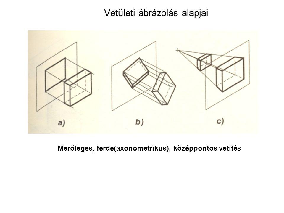 Vetületi ábrázolás alapjai