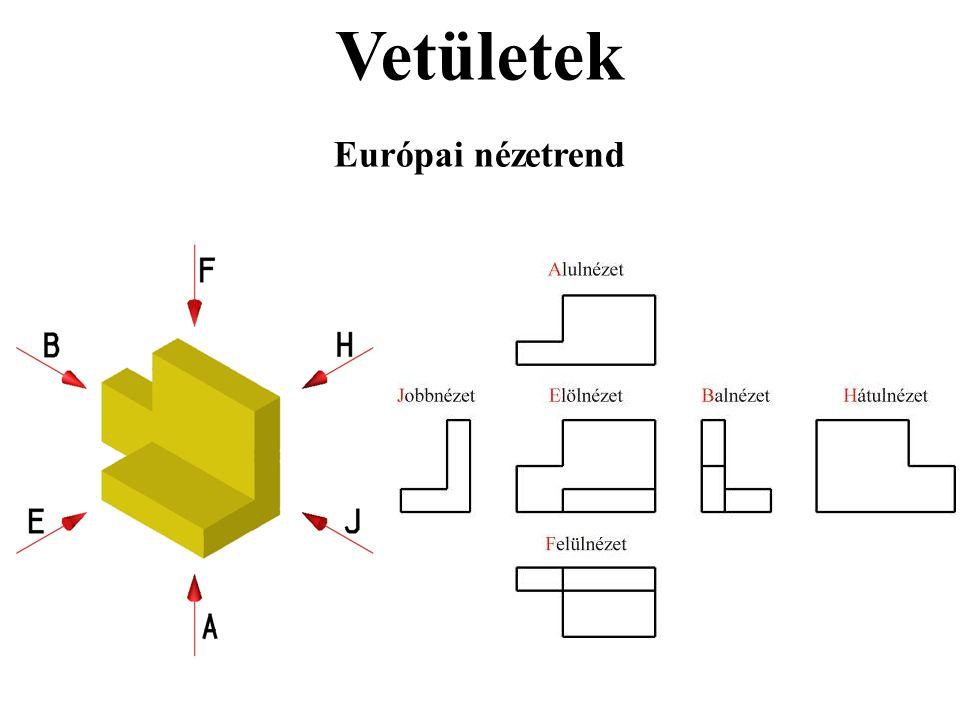 Vetületek Európai nézetrend