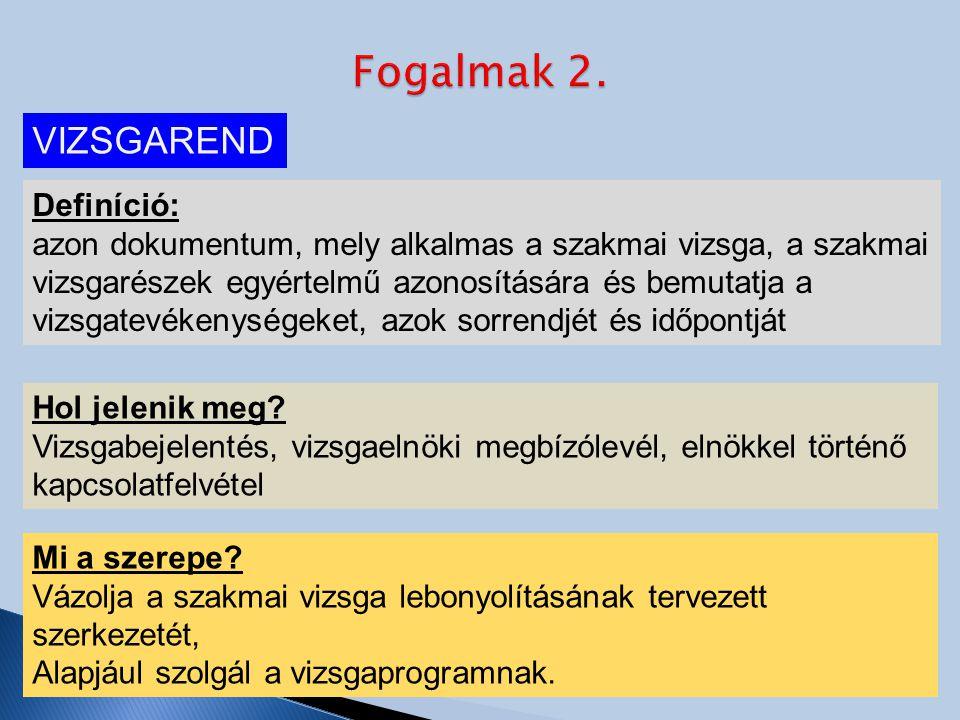 Fogalmak 2. VIZSGAREND Definíció: