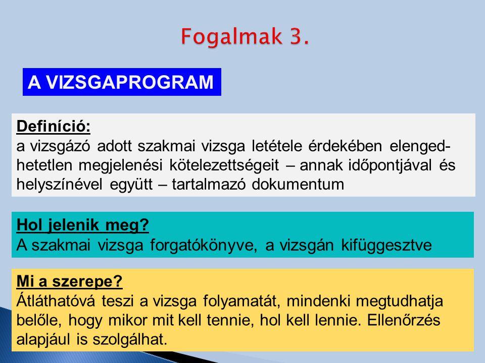 Fogalmak 3. A VIZSGAPROGRAM Hol jelenik meg