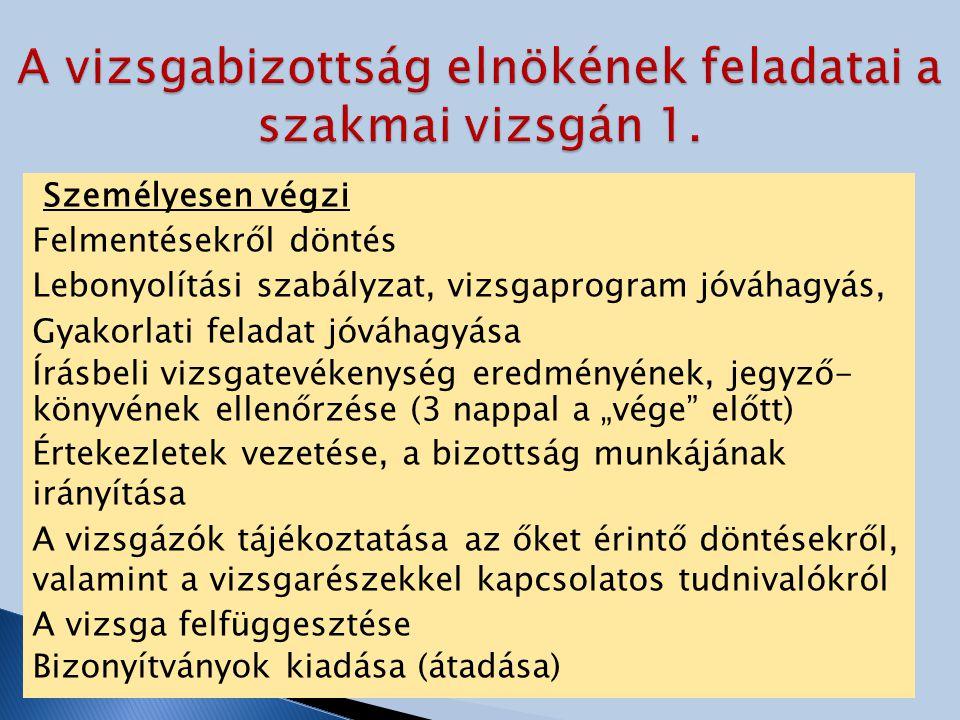 A vizsgabizottság elnökének feladatai a szakmai vizsgán 1.