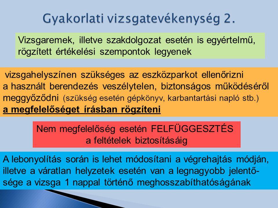 Gyakorlati vizsgatevékenység 2.